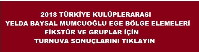 FİKSTÜR TIKLA